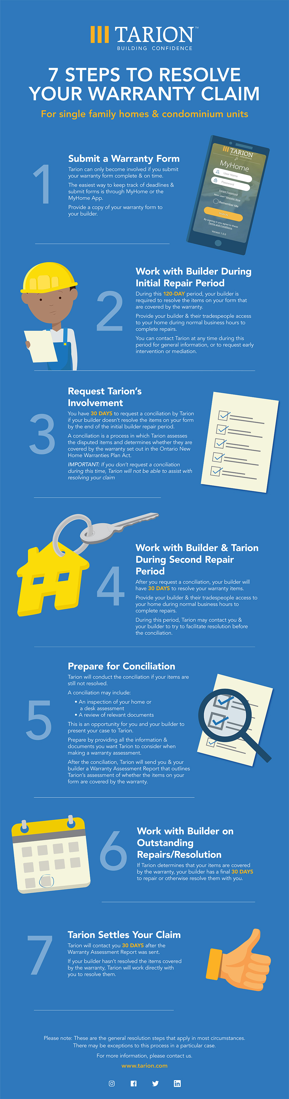 What If My Builder Does Not Resolve Warranty Items? | Tarion com
